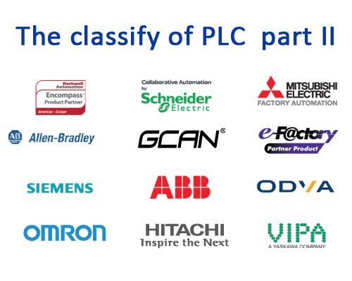 The classify of PLC _ GCAN II