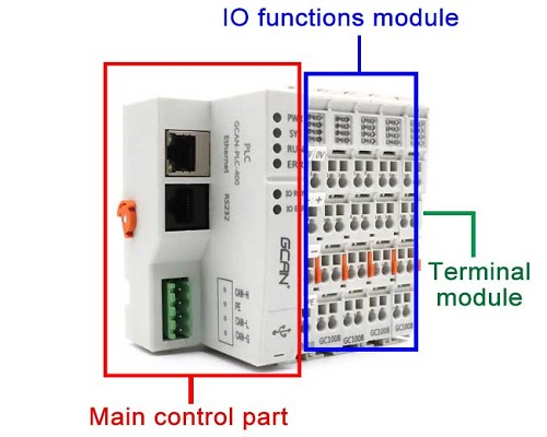 4 Questions you have to know about Modular PLC _ GCAN