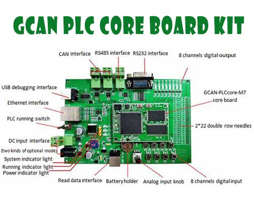 A helpful tool for PLC development-PLC core board kit