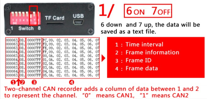 CAN bus data recorder