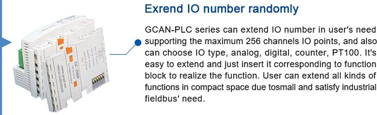 GCAN-PLC series - PLC & Coupler